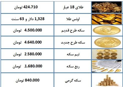 جدول سکه و طلا